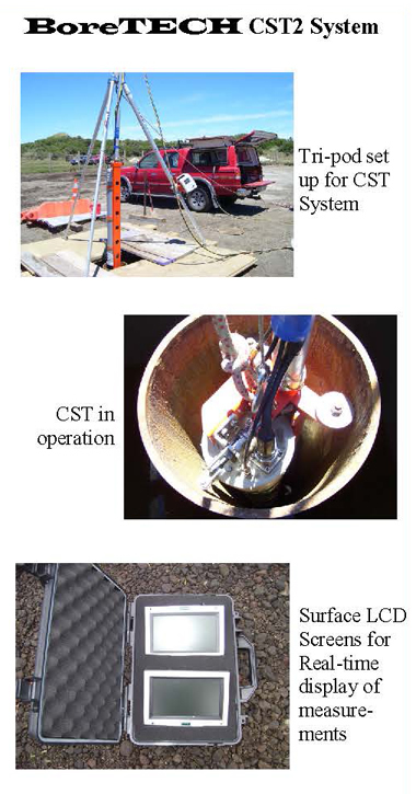 CST2 Systems